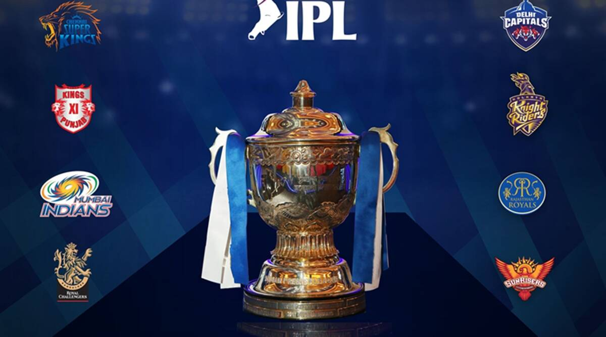 Hey Google which is the Favourite Team in IPL